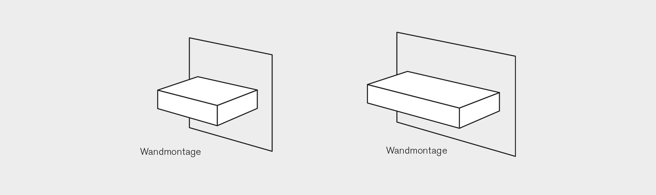 BARD AG   Modul-System   Wandmontage